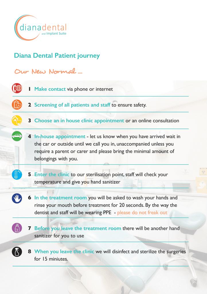 Patient Journey 2020