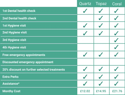https://www.dianadental.co.uk/wp-content/uploads/2018/04/Pricing-table-Stoke-on-Trent-Updated-edited.jpg
